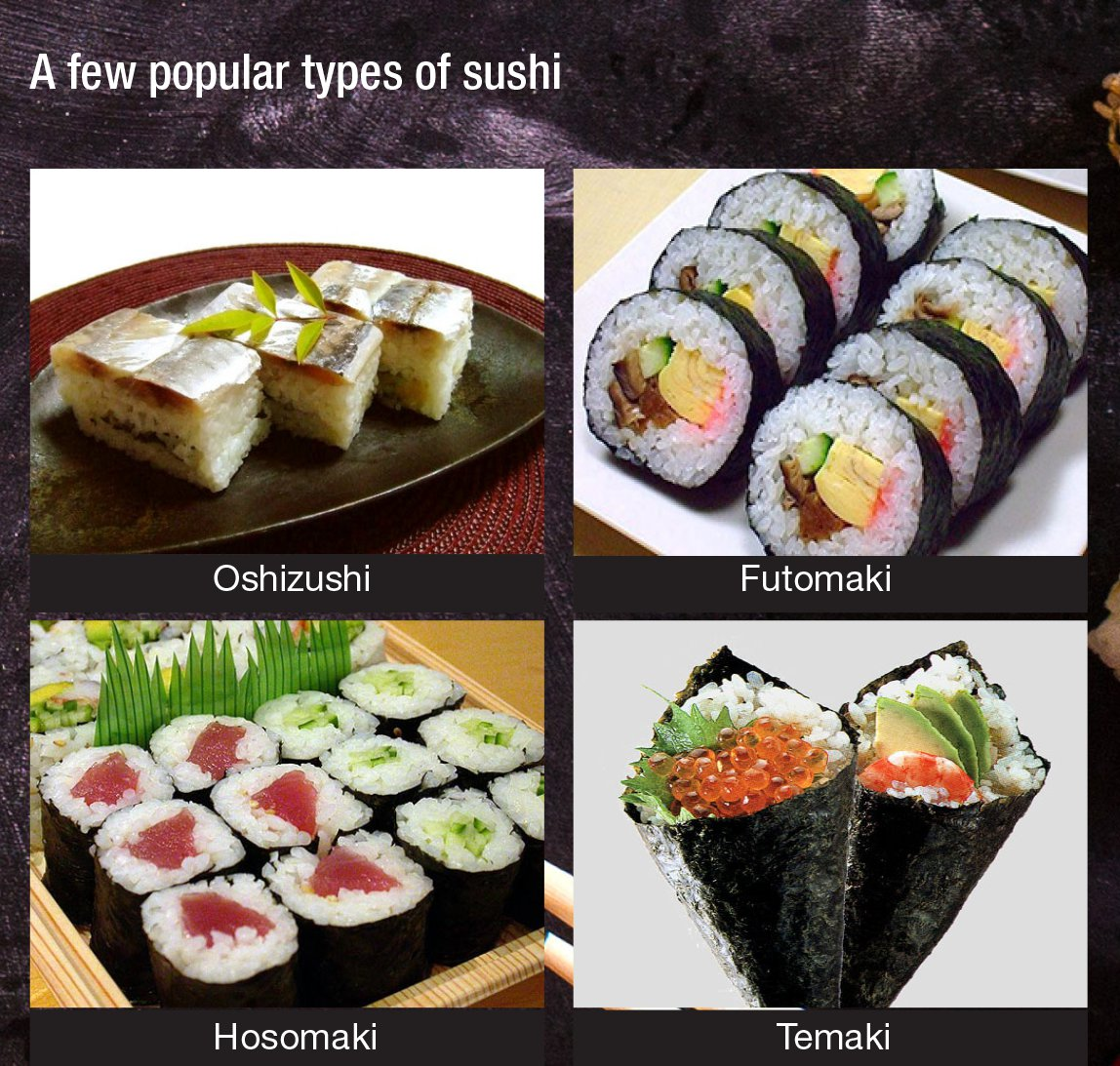 history of sushi Sushi is fancied by many people because sushi provides unique design with amazing taste the combination of fish and vegetables has made sushi as a healthiest meal around in this report, the history of sushi will be trace back as well as the practice and cultural event involved and also the country of origin of sushi.
